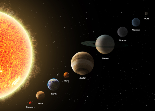 location of mercury in the solar system - photo #21